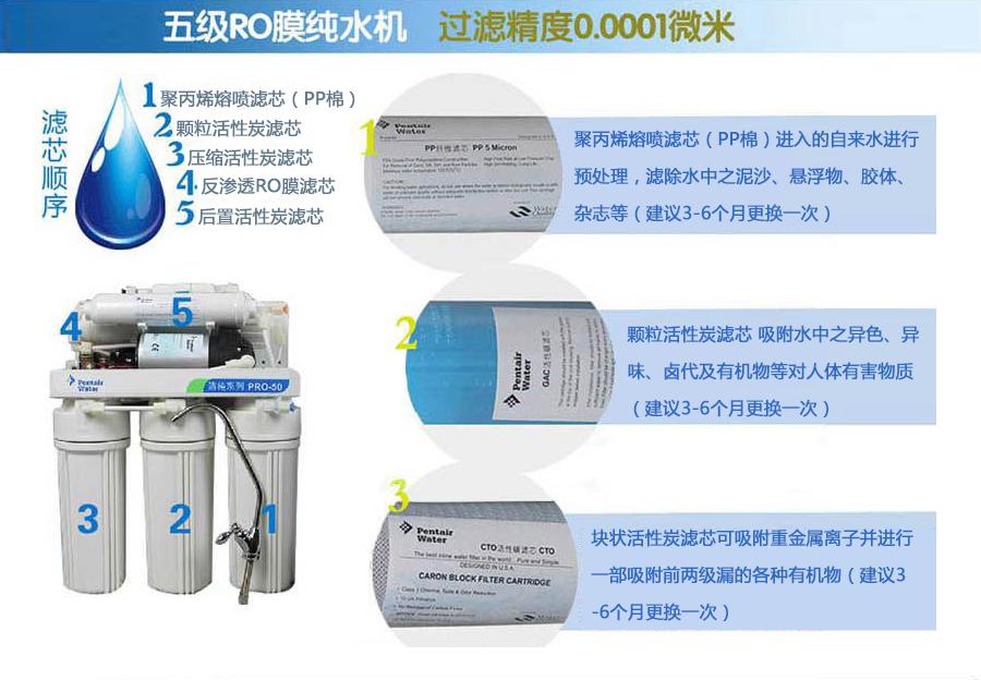 五级RO膜纯水机